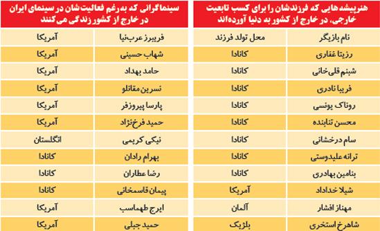 ایران کشور خوبی است، اما نه برای چهره های محبوب ایرانی