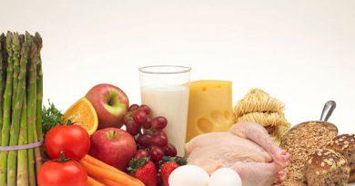 جدول کالری مواد غذایی | کالری چیست و چگونه محاسبه می شود؟
