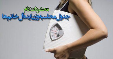 جدول محاسبه وزن ایده آل خانم ها